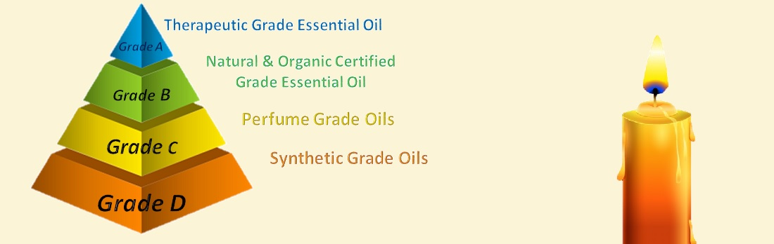 Our Wide Variety of Fragranced Synthetic Oils